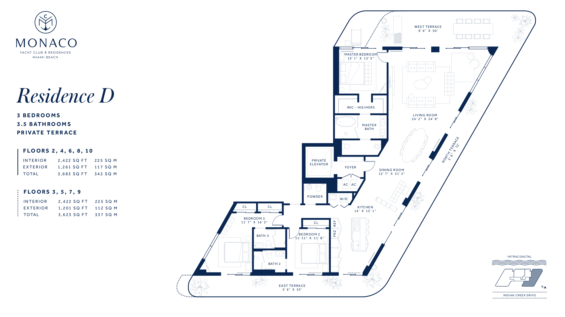 Residence D at Monaco Yacht Club and Residences Miami Beach | 3 Bedrooms