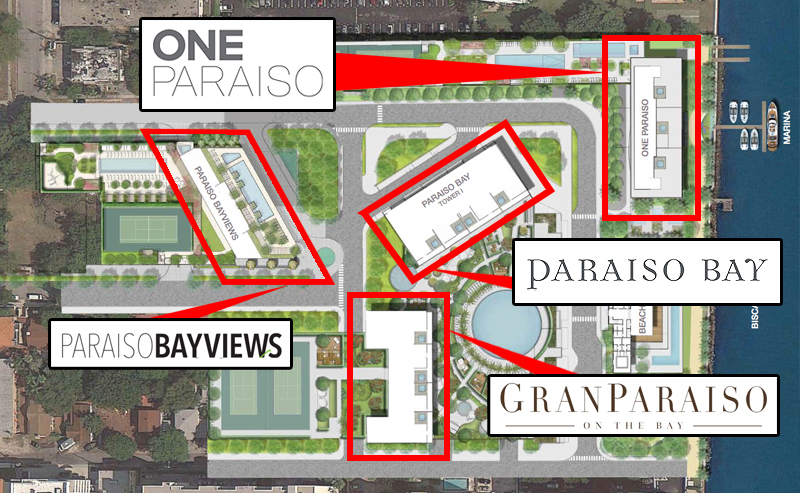 Paraiso District Site Plan